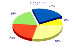 generic 0.5mg cabgolin overnight delivery