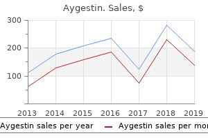 generic 5 mg aygestin fast delivery