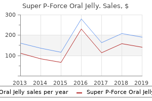 discount super p-force oral jelly 160 mg with mastercard