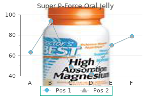 buy super p-force oral jelly 160 mg with amex