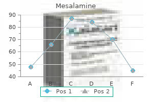 mesalamine 400 mg without prescription