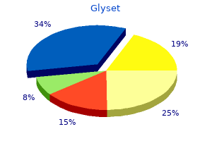 buy glyset 50mg fast delivery
