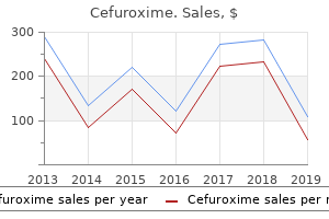 generic cefuroxime 250mg fast delivery